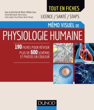 Mémo visuel de physiologie humaine