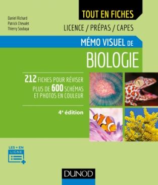 Mémo visuel de biologie