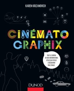 Cinématographix