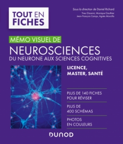 Mémo visuel de neurosciences