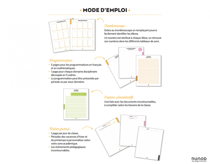 L'Agenda planner de ma classe - Mode Emploi -2