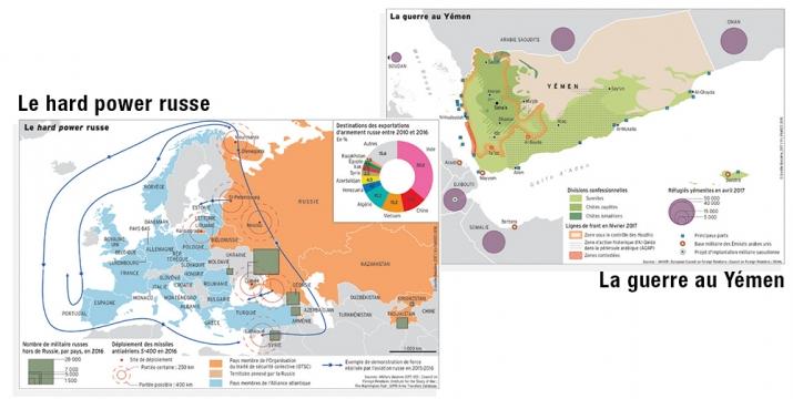 Carte du ramses : Le hard power russe & La guerre au Yémen