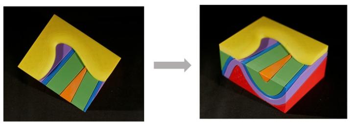 Fig. 5 : Modèle de discordance imprimé en 3D permettant de comprendre la géométrie 3D