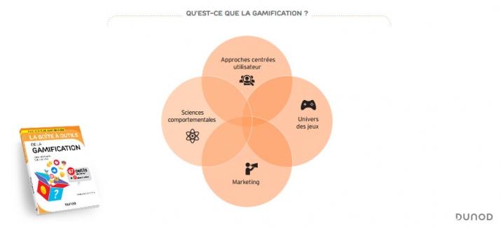 Qu'est-ce que la gamification ?
