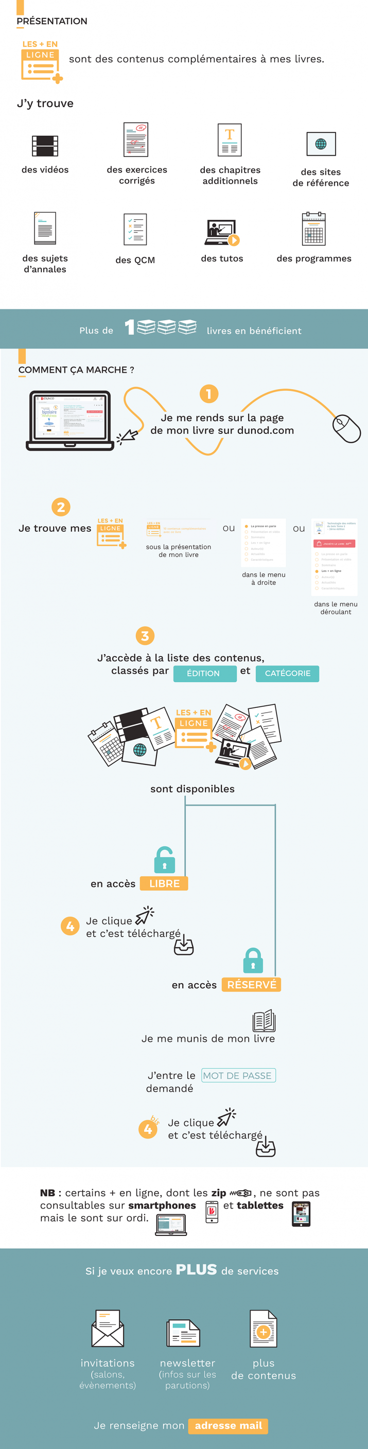 infographies-site-d-v3-24-1200px.png