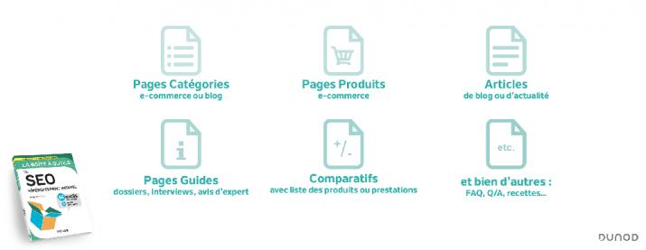 Les types de page - La boîte à outils du SEO - Référencement naturel