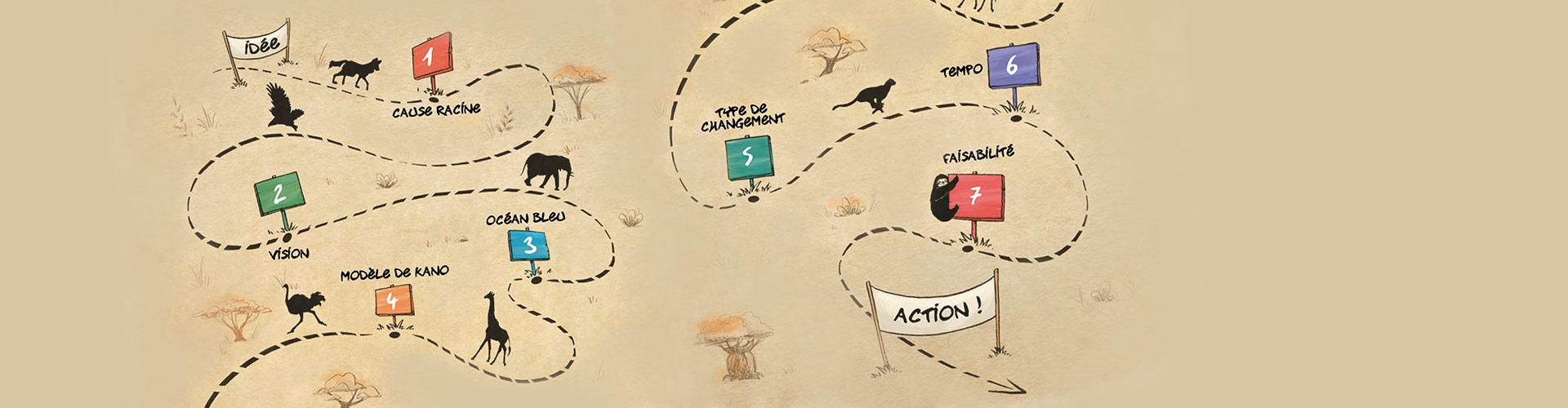 Le Parcours des Idées : la méthode pour innover collectivement